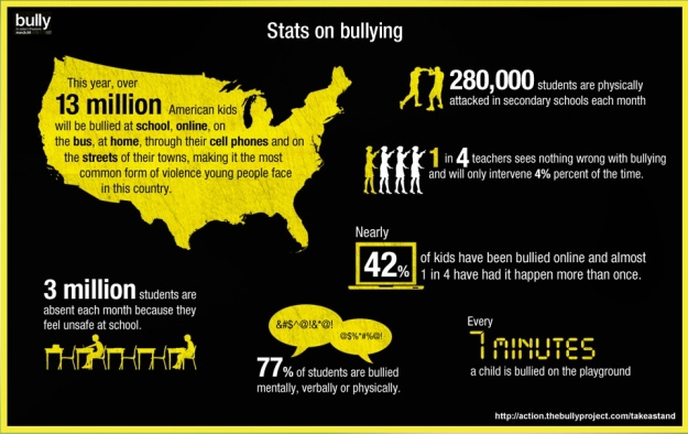 bully-infographic