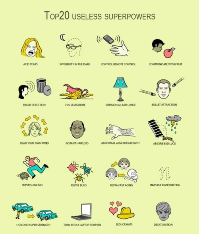 top-20-useless-superpowers