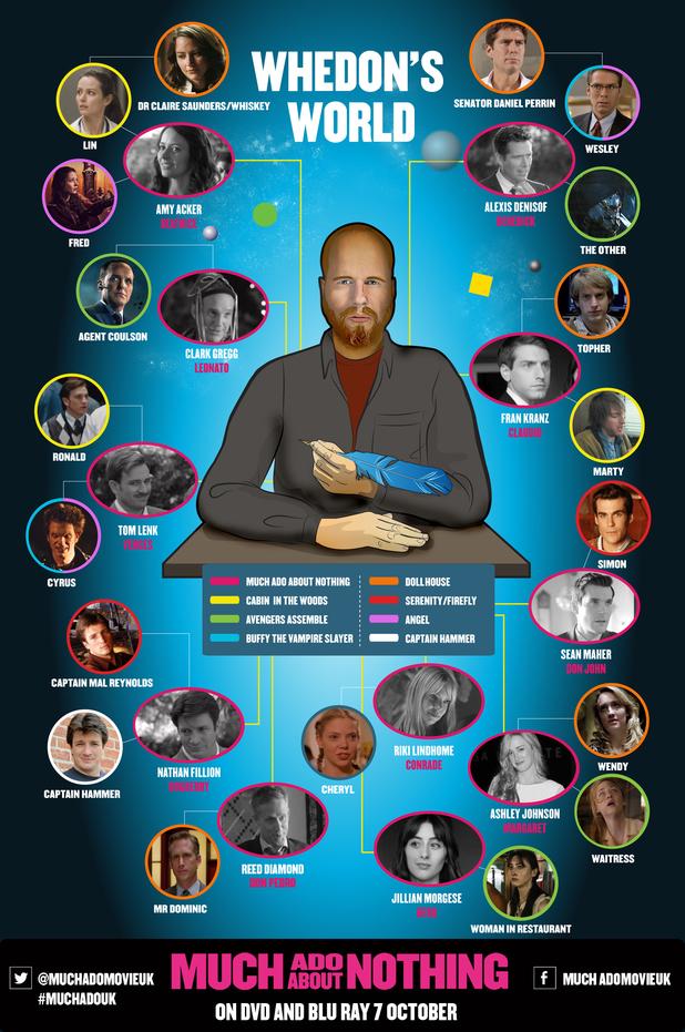 movies-joss-whedon-whedonverse