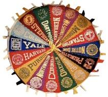 College Wheel